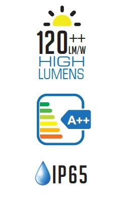 120 lm/w high lumens A++